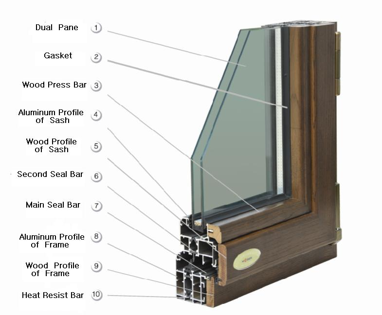 Aluminum window aluminum window manufacturers uk for Window manufacturers