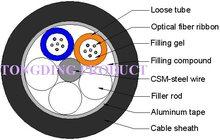 GYTA optical fiber cable
