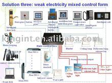 Hotel Intelligent Control System