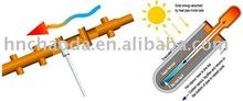 popular export solar collector
