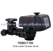 MULTI-FUNCTIONAL FLOW control valve
