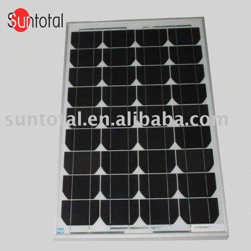 Manufacture Solar Panles