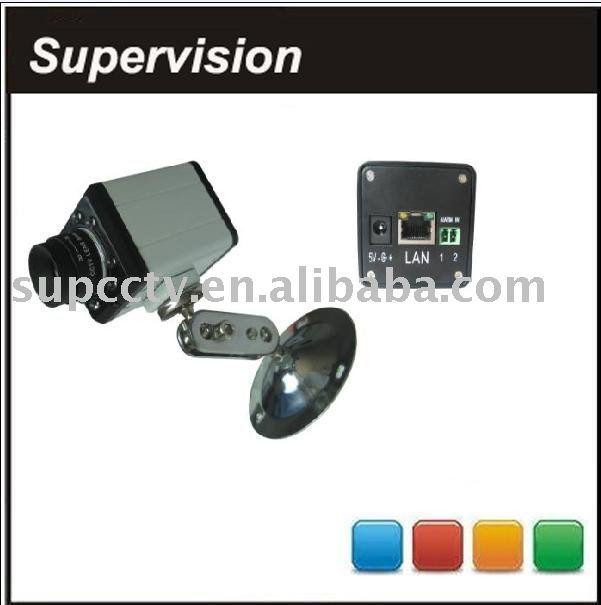 Ip Camera Cost