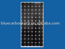 high efficiency and low price hot pv solar panel 180W