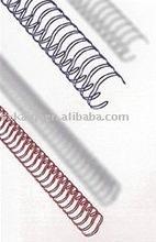 Double loop spirals