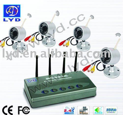 2.4 Ghz Wireless Security Camera