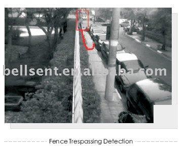 Video Surveillance Detection