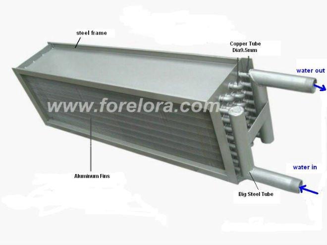 Tube de refroidissement bobines radiateur en fonte eau for Radiateur fonte eau chaude