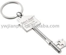House shape and key shape keychain