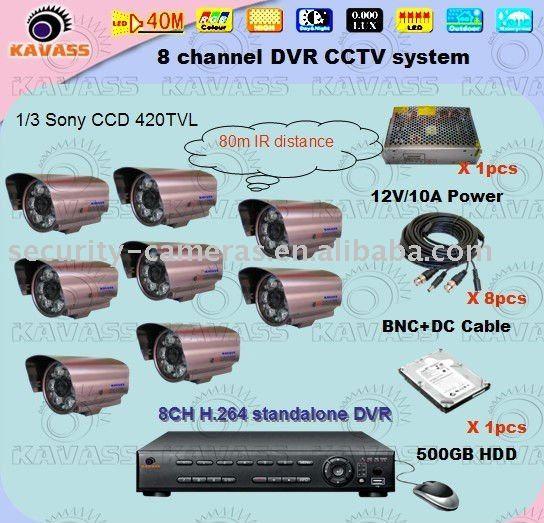 Long Range Camera System