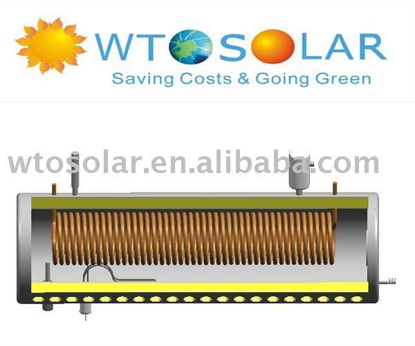 Wto-phน้ำองค์ประกอบเครื่องทำความร้อนแช่ไฟฟ้าขดลวด