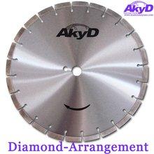 Arix type diamond blade concrete floor saws