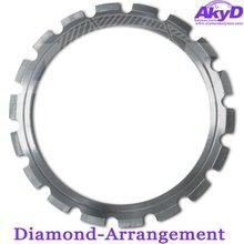 Brand new Concrete cutting premium ring saw blade