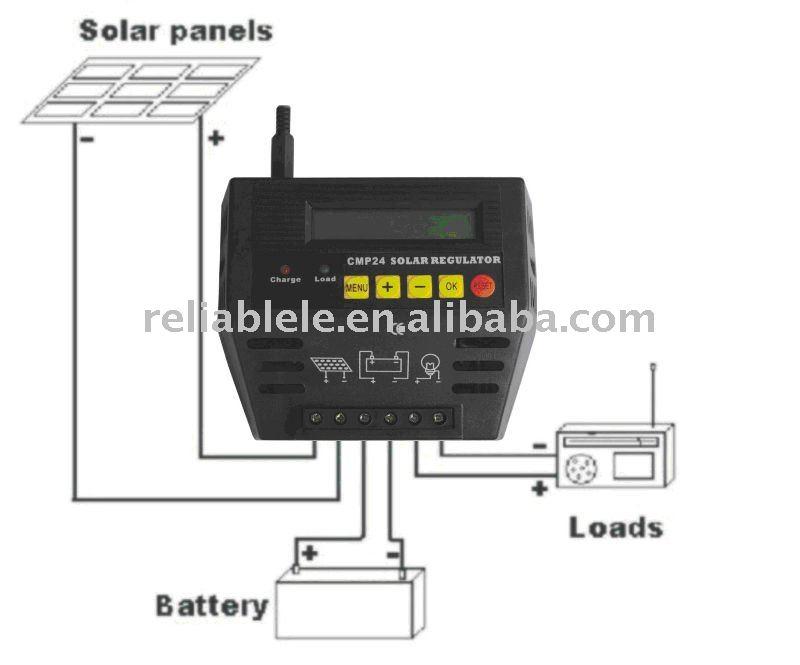 12v 24v panel solar regulador de carga