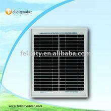 mini solar panels 12v for home use