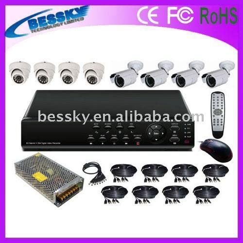 Cctv Wireless Systems