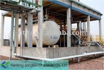 Raw chemicals for Methylene Chloride (methyl chloride)
