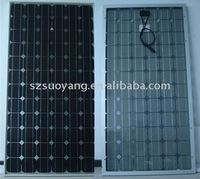 190W Monocrystalline/Mono Solar Transparent Panel/Module for Solar System
