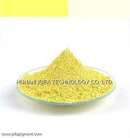 Pigment for ceramics glaze (Ni-Sb-Ti Oxide)