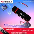 3G usb modem sim card