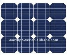 25W Mono Solar Panel