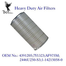 Heavy Duty Raplcement Air Filters For Clark &Volvo