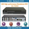 8 channel USB dvr