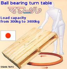 turn table rotating ball bearing made in japan osaka taiyu wood pallet making machine