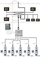 VOIP EPBX System