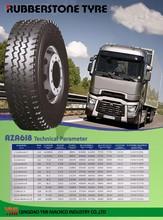 12.00r20 tire antyre truck tire 3.25/3.00-8 wheelbarrow tire