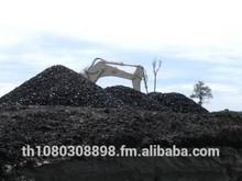 Coal & Coke, Cooking Coal