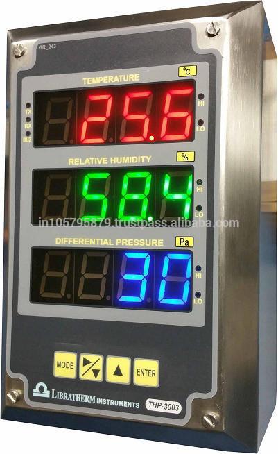 Clean room temperature