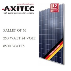 2015 German Brand New AXITEC AXIpower 250 Watt 24 Volt Solar Panel [MADE IN USA]
