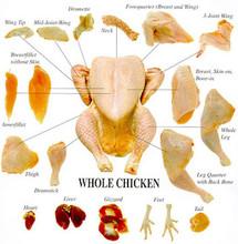 Brazil Chicken Leg quarter