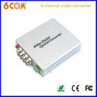 12 channels Optical video converter