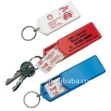 Keyring Condom Holder