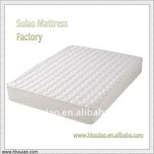China mattress supplier BSM702