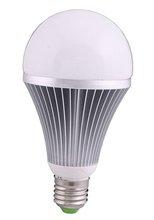 a25 dimmable led globe bulb(QP80-A1)