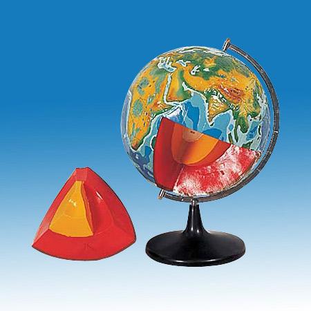 Modelo da estrutura interna da terra