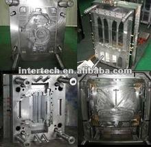 Electrodomésticos de inyección de moldes