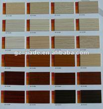 PVC Furniture Edge Banding, Furniture Edging