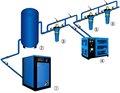 de purificación de aire del sistema para la industria de la película