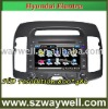 Hyundai Elantra Car DVD player with GPS navigation