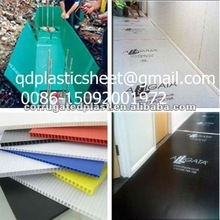 Floor Covering Protection Board