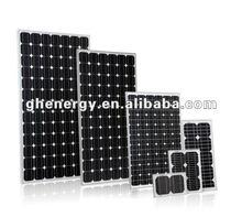 mono crystalline polycrystalline solar panels