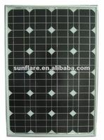 50w mono solar panel in stock