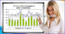 """Hot sale 78"""" interactive smart board with low cost"""