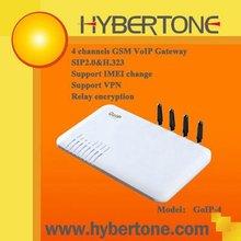4 SIM card GSM VoIP equipment