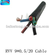 2012 Hot Sale RVV.BV.BVV XLPE/PVC Power Cable