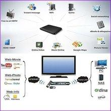 latest technology dvb-t mpeg4 digital tv receiver box Cortex A9 WiFi HD 1080P HDMI Internet TV Box DDR II 512M 2GB+Flash 10.1